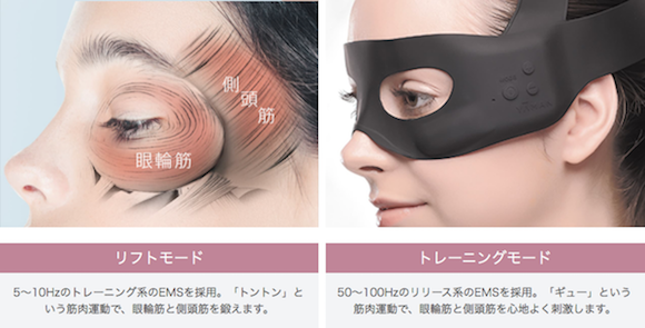 日本「護眼女俠」‧每天10分鐘